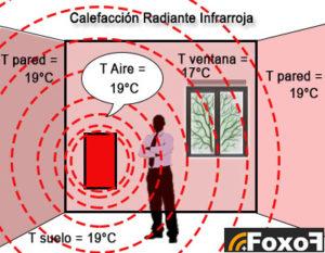 calefacción-radiante-infrarroja