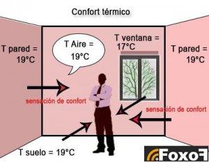 confort-termico pared