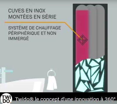 Twido : Fabricante de calentadores de agua compactos integrados en la construcción