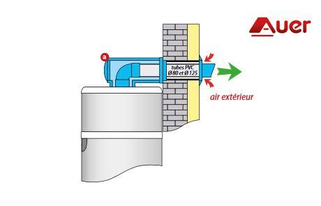 innovaciones calentador de agua termodinámico